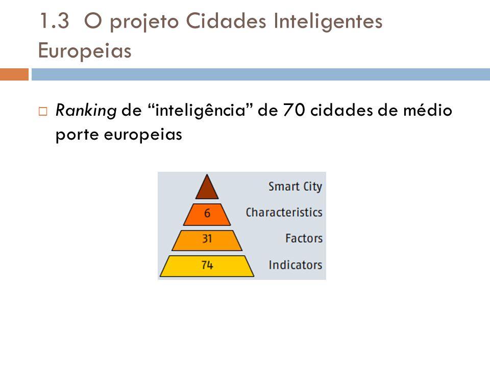 1.3 O projeto Cidades Inteligentes Europeias