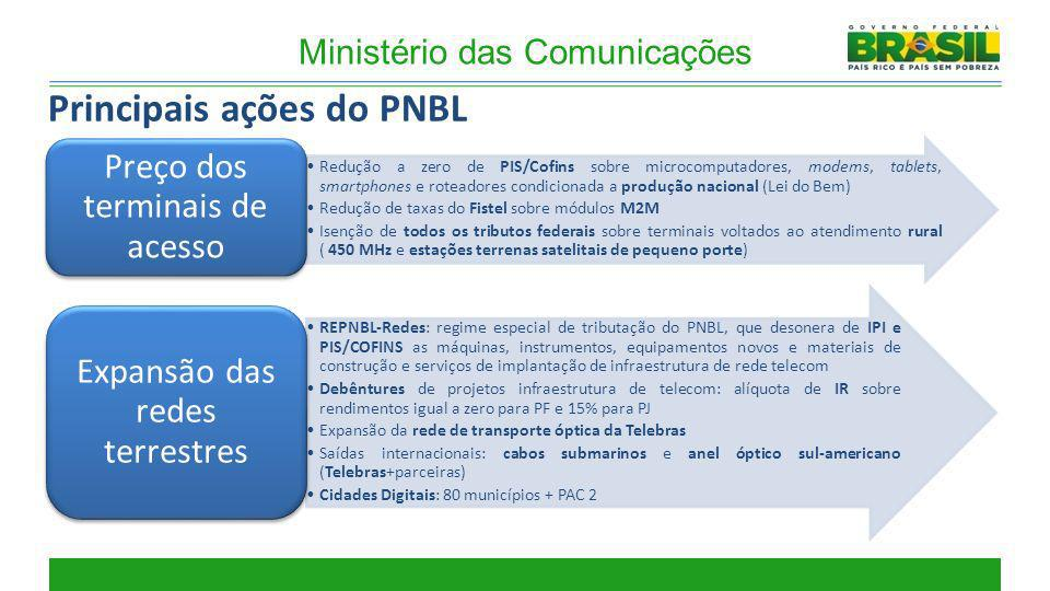 Principais ações do PNBL
