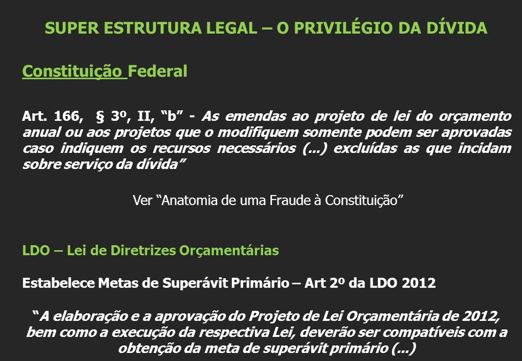 SUPER ESTRUTURA LEGAL – O PRIVILÉGIO DA DÍVIDA