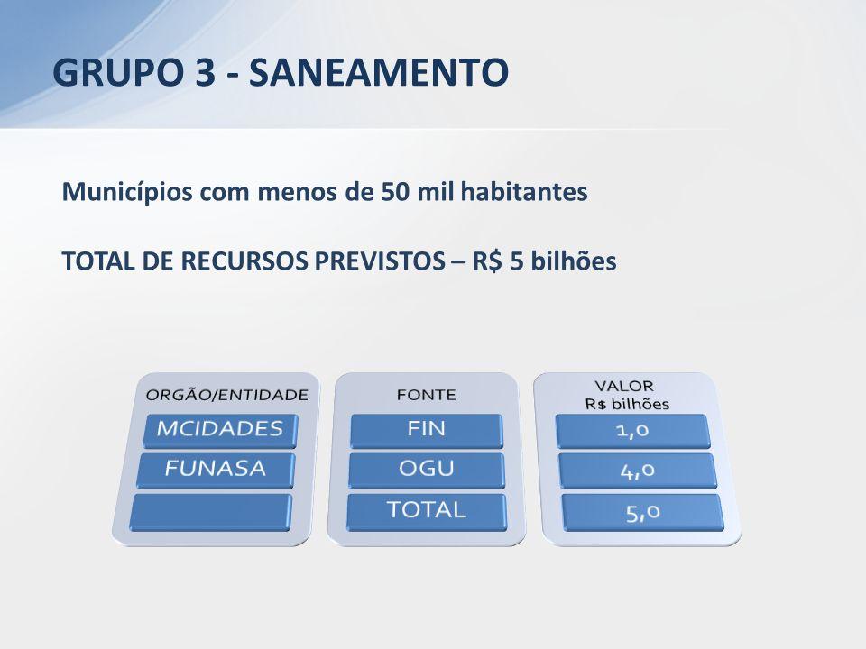 GRUPO 3 - SANEAMENTO Municípios com menos de 50 mil habitantes