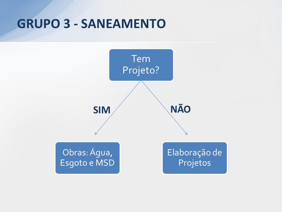 GRUPO 3 - SANEAMENTO SIM NÃO Tem Projeto Obras: Água, Esgoto e MSD