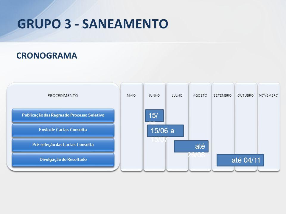 GRUPO 3 - SANEAMENTO CRONOGRAMA 15/06 15/06 a 15/07 até 26/08