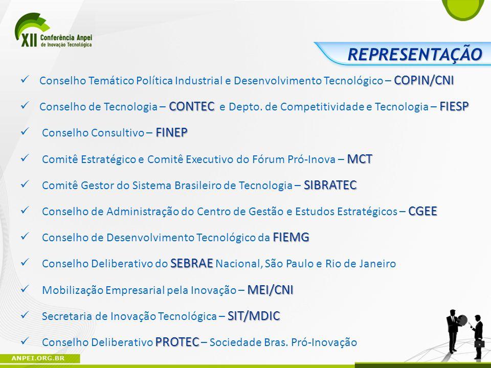 REPRESENTAÇÃO Conselho Temático Política Industrial e Desenvolvimento Tecnológico – COPIN/CNI.