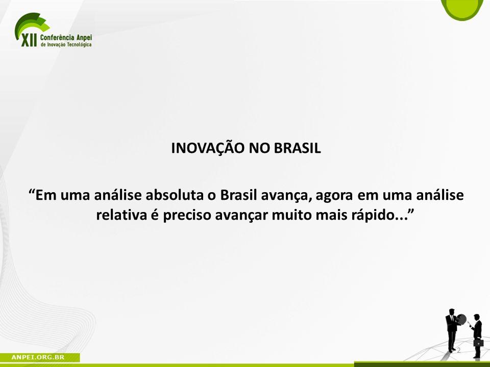 INOVAÇÃO NO BRASIL Em uma análise absoluta o Brasil avança, agora em uma análise relativa é preciso avançar muito mais rápido...