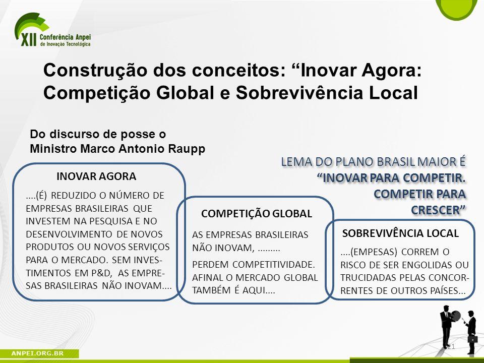 Construção dos conceitos: Inovar Agora: Competição Global e Sobrevivência Local