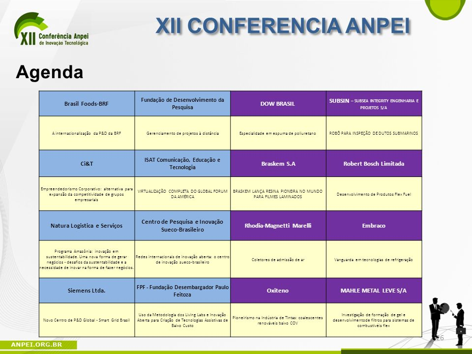 XII CONFERENCIA ANPEI Agenda Brasil Foods-BRF DOW BRASIL