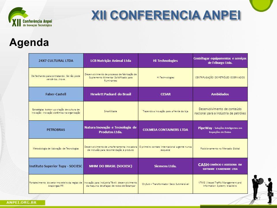 XII CONFERENCIA ANPEI Agenda