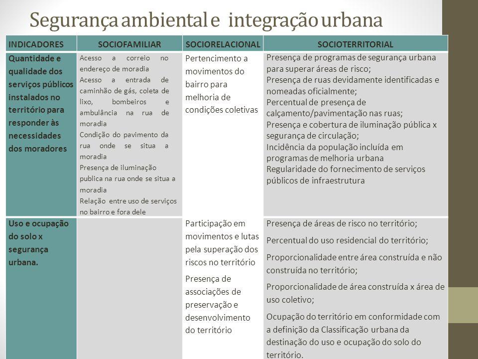 Segurança ambiental e integração urbana