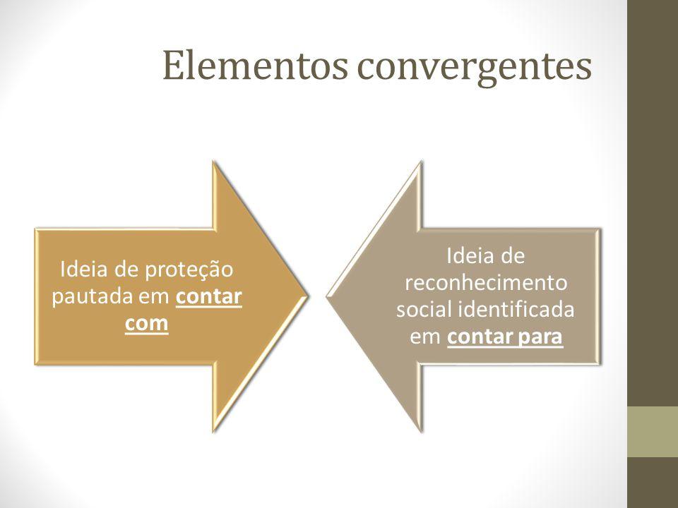 Elementos convergentes