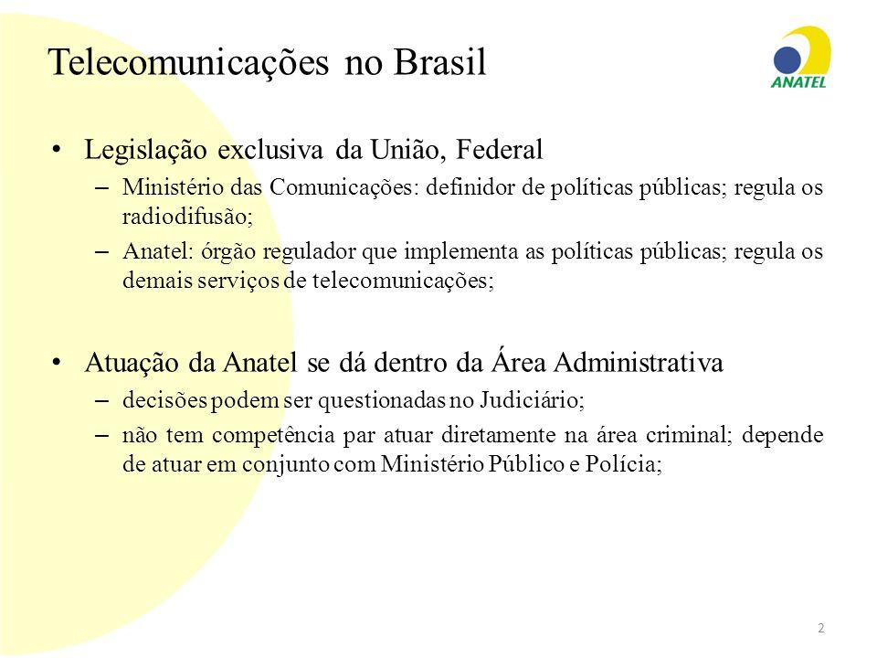 Telecomunicações no Brasil