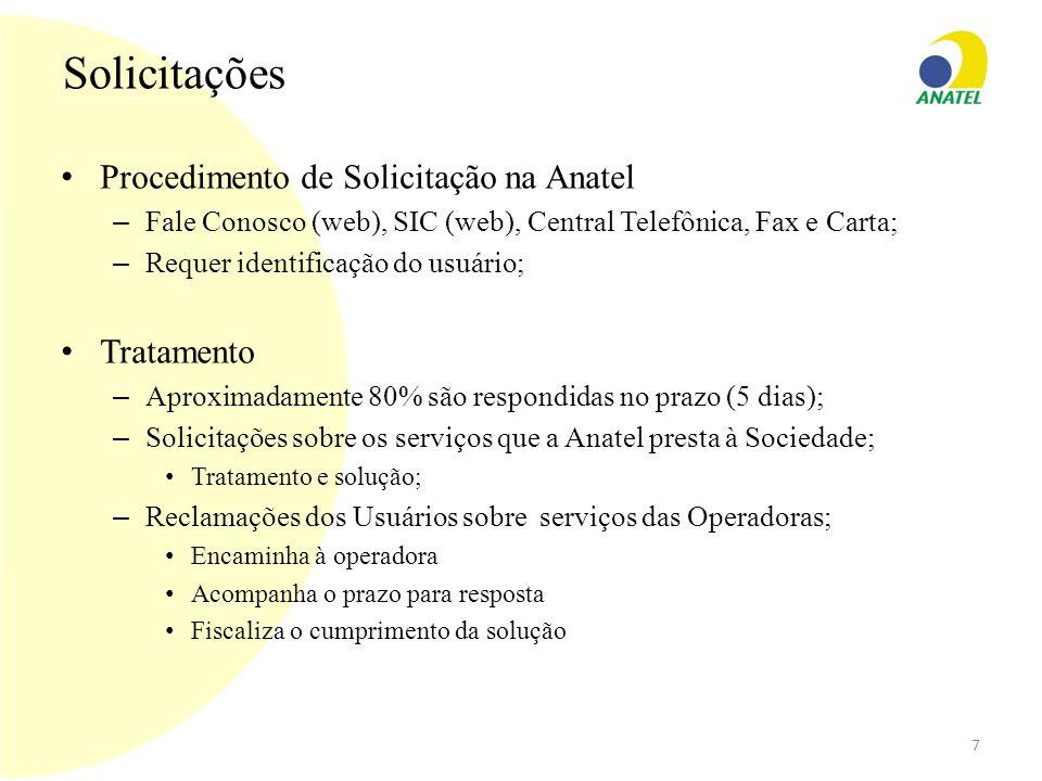 Solicitações Procedimento de Solicitação na Anatel Tratamento
