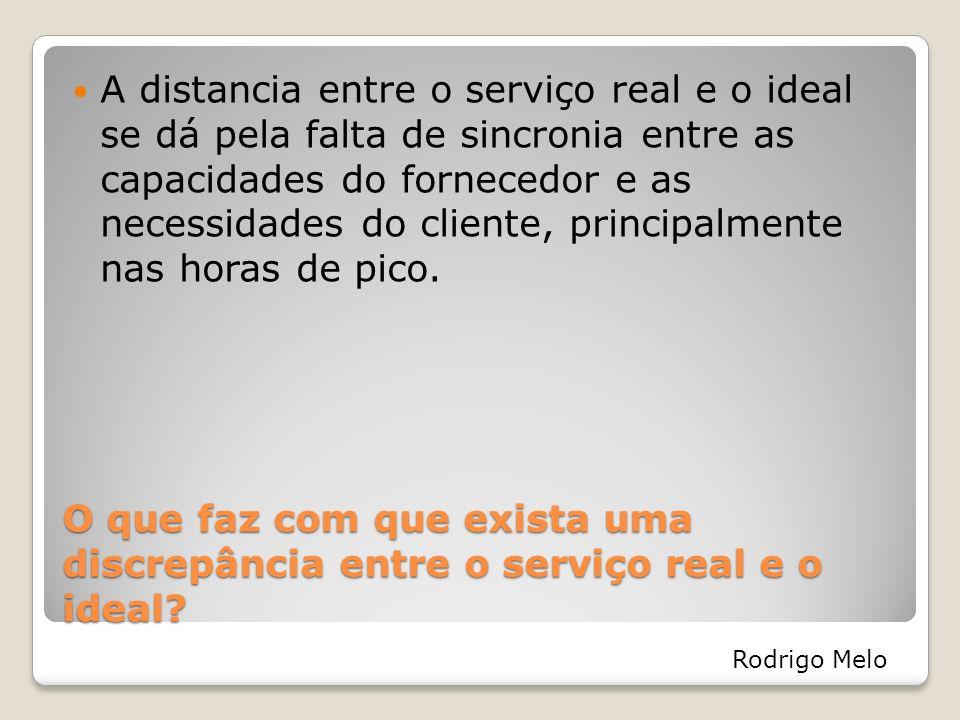 A distancia entre o serviço real e o ideal se dá pela falta de sincronia entre as capacidades do fornecedor e as necessidades do cliente, principalmente nas horas de pico.