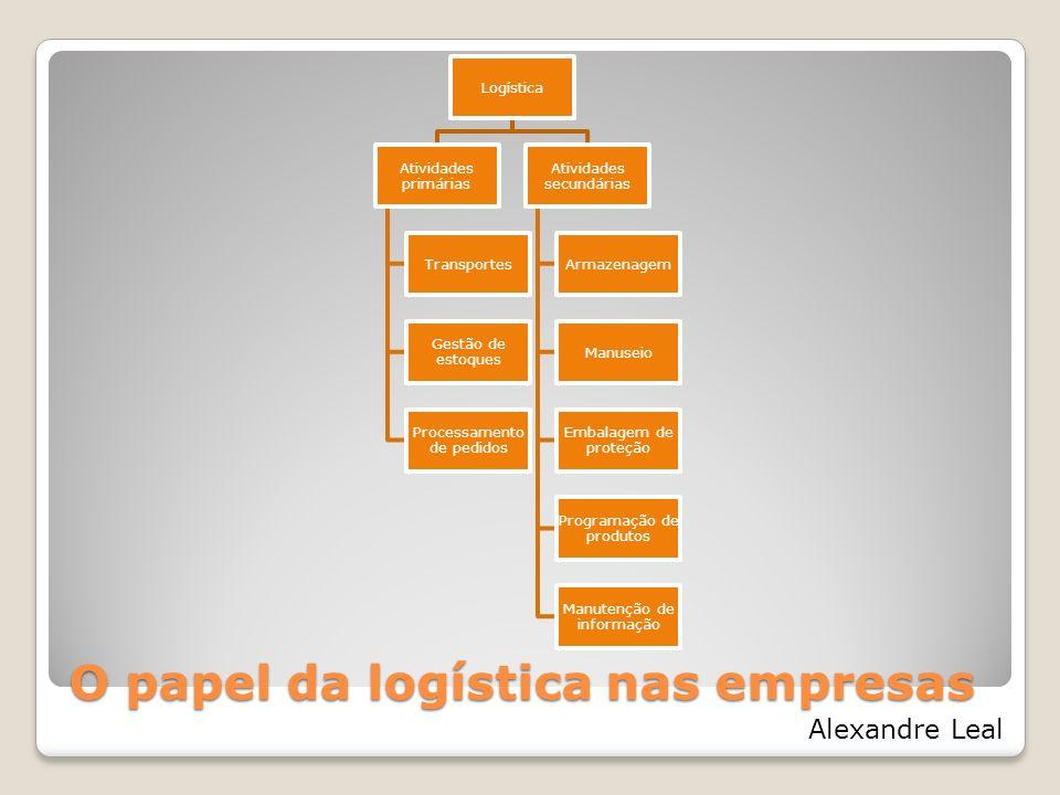 O papel da logística nas empresas