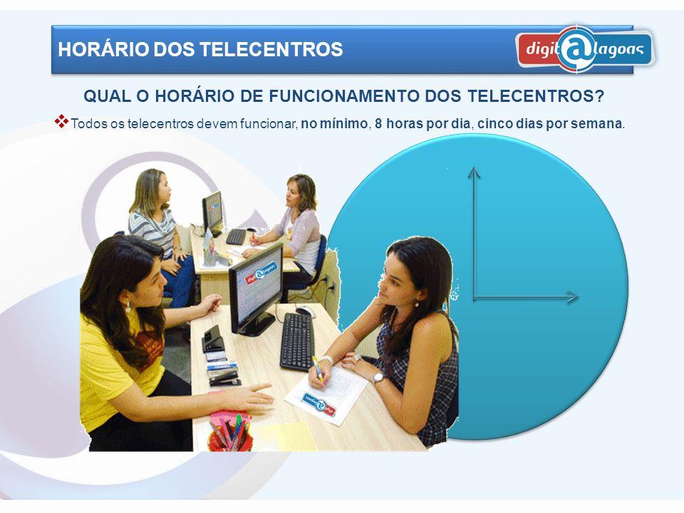 QUAL O HORÁRIO DE FUNCIONAMENTO DOS TELECENTROS