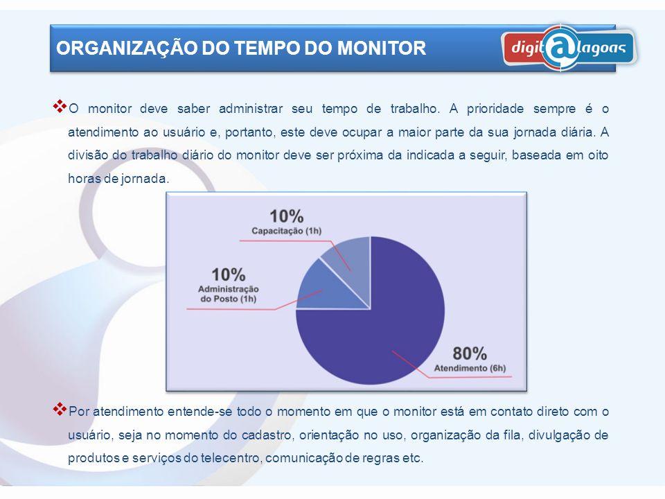 ORGANIZAÇÃO DO TEMPO DO MONITOR