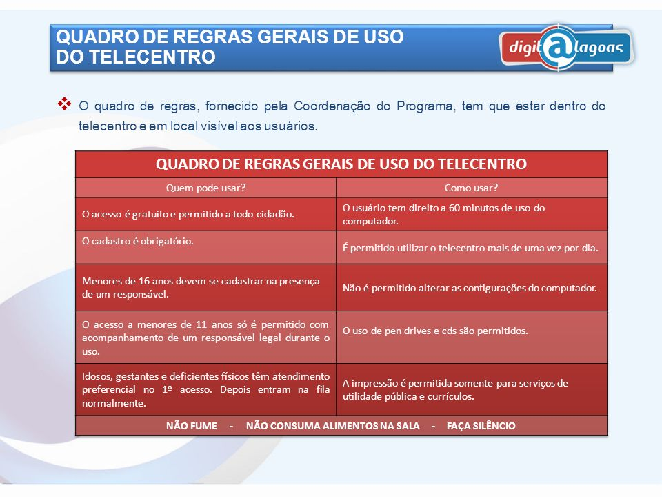 QUADRO DE REGRAS GERAIS DE USO DO TELECENTRO