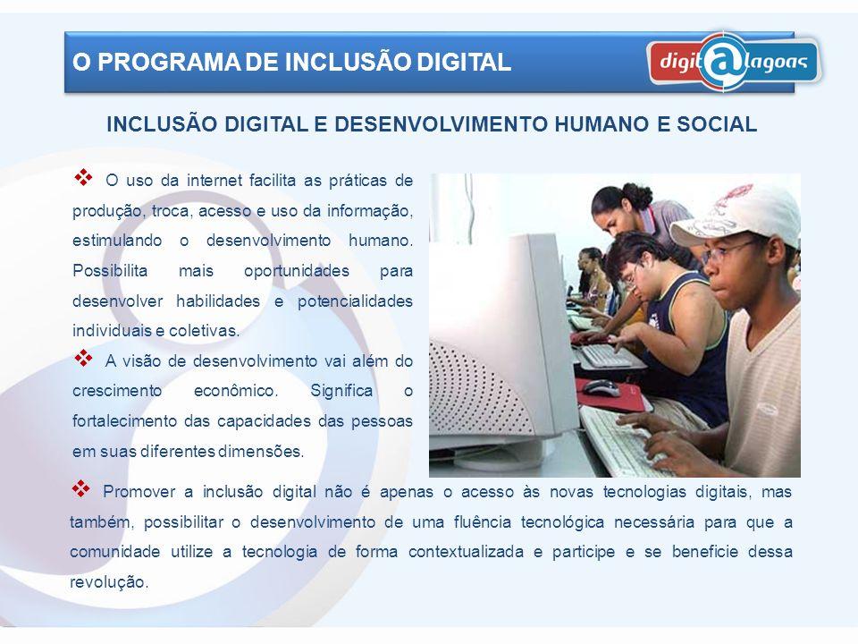 O PROGRAMA DE INCLUSÃO DIGITAL