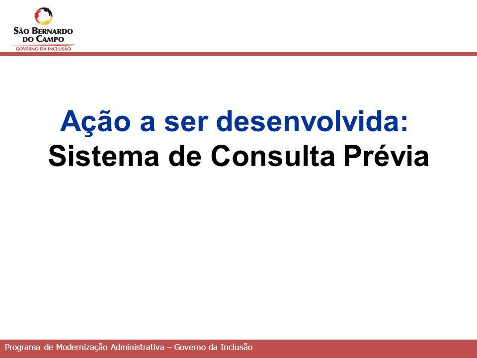 Ação a ser desenvolvida: Sistema de Consulta Prévia