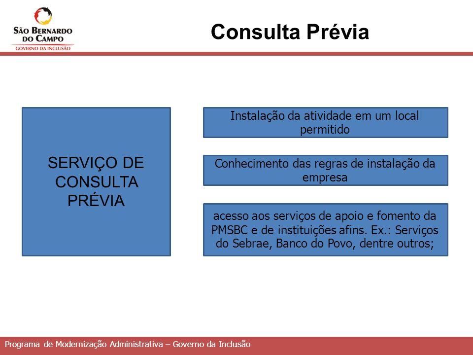Consulta Prévia SERVIÇO DE CONSULTA PRÉVIA