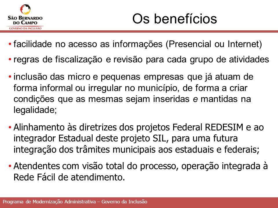 Os benefícios facilidade no acesso as informações (Presencial ou Internet) regras de fiscalização e revisão para cada grupo de atividades.