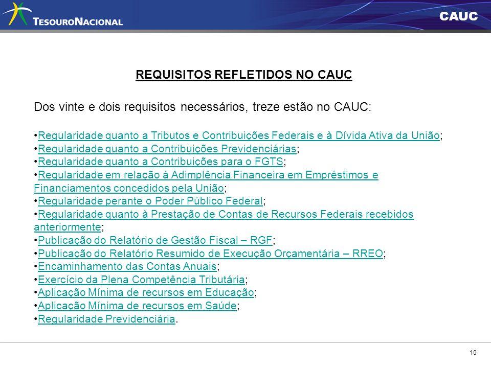 REQUISITOS REFLETIDOS NO CAUC