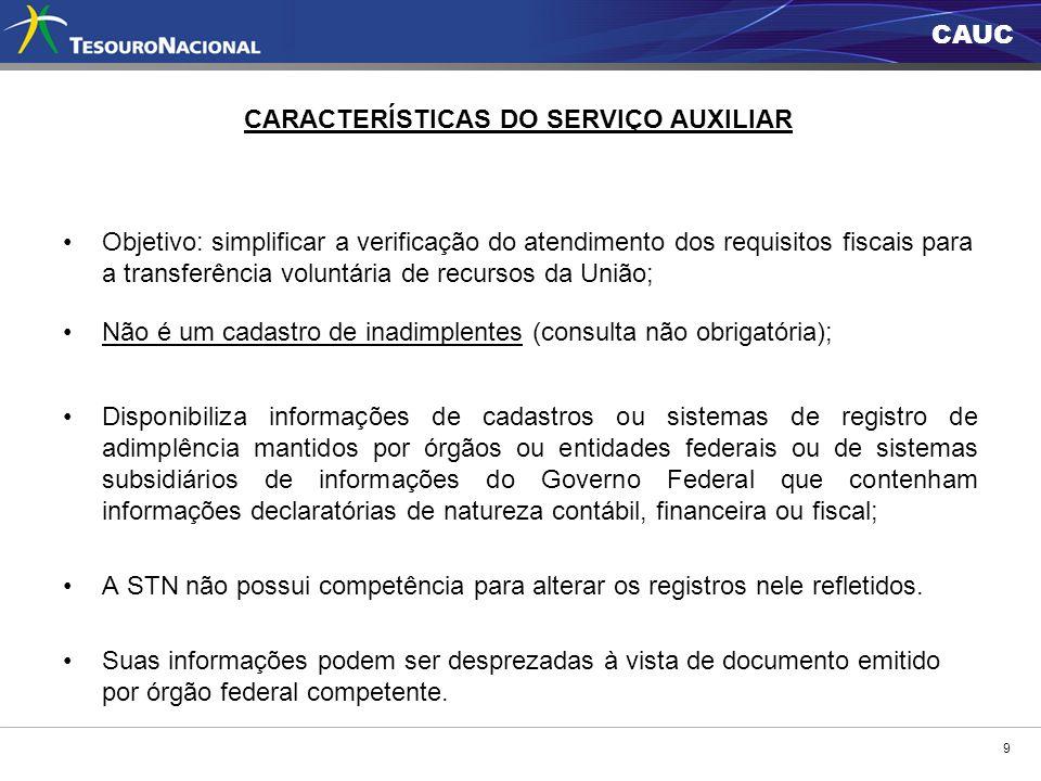 CARACTERÍSTICAS DO SERVIÇO AUXILIAR