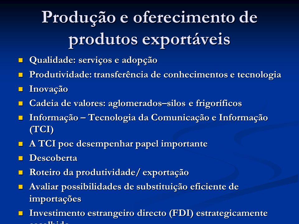 Produção e oferecimento de produtos exportáveis