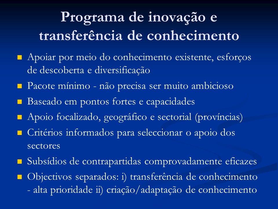 Programa de inovação e transferência de conhecimento