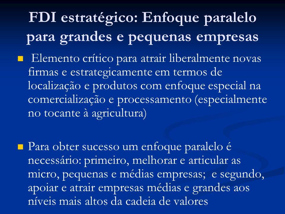 FDI estratégico: Enfoque paralelo para grandes e pequenas empresas