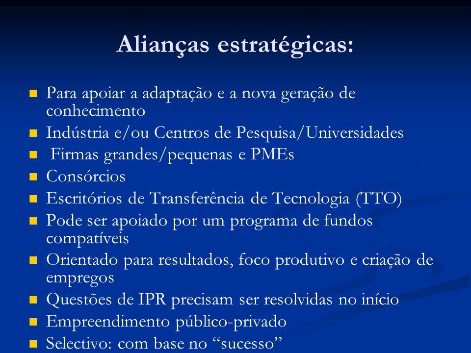 Alianças estratégicas: