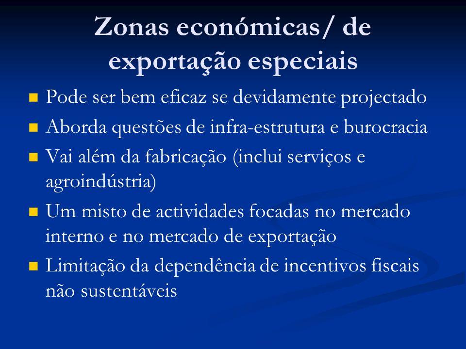 Zonas económicas/ de exportação especiais