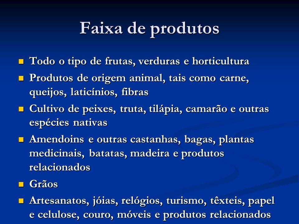Faixa de produtos Todo o tipo de frutas, verduras e horticultura
