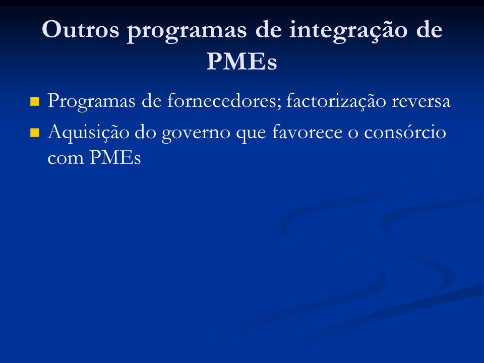 Outros programas de integração de PMEs