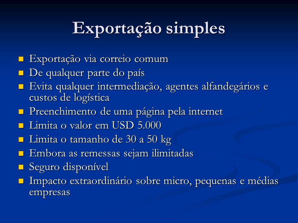 Exportação simples Exportação via correio comum