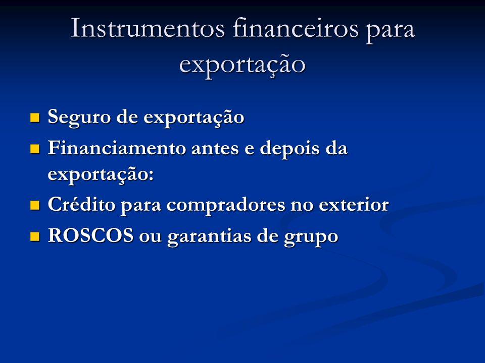 Instrumentos financeiros para exportação