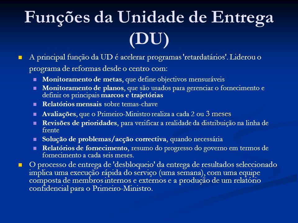Funções da Unidade de Entrega (DU)