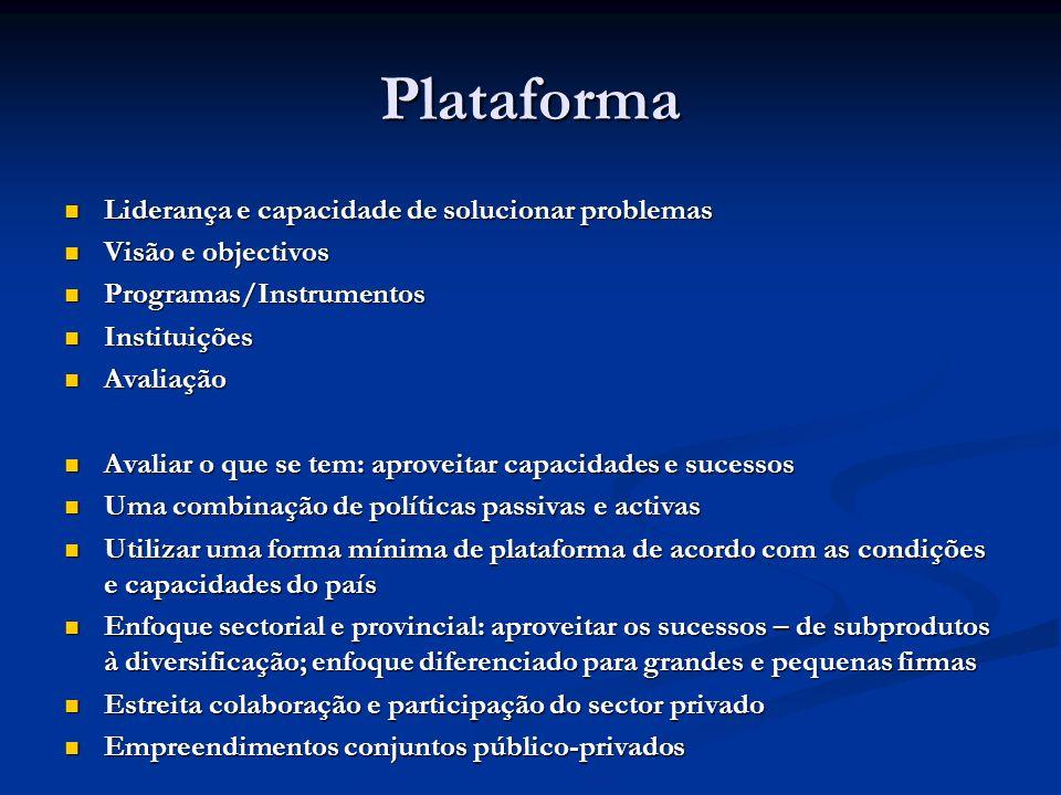 Plataforma Liderança e capacidade de solucionar problemas