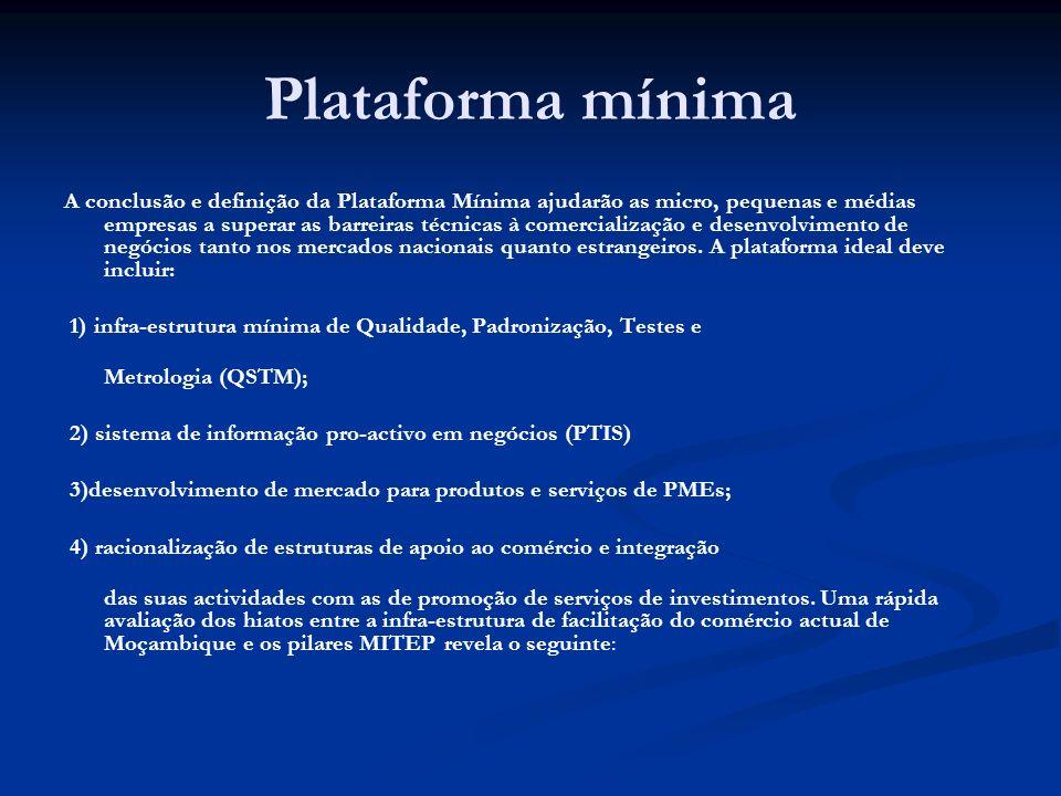 Plataforma mínima