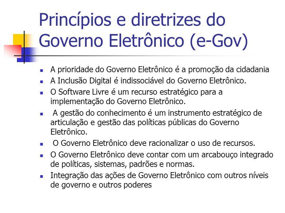 Princípios e diretrizes do Governo Eletrônico (e-Gov)