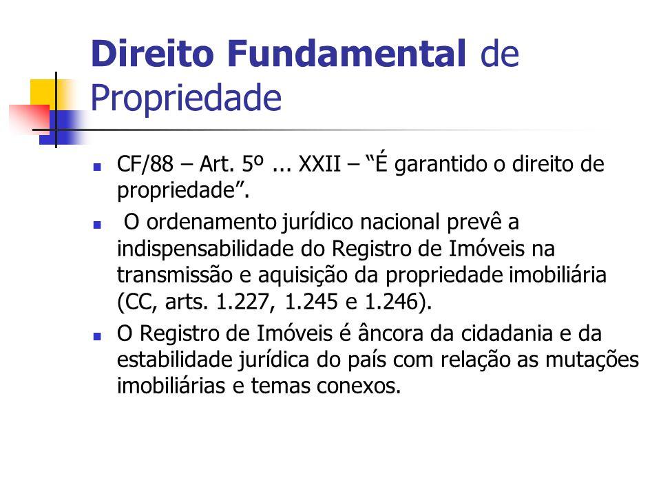 Direito Fundamental de Propriedade
