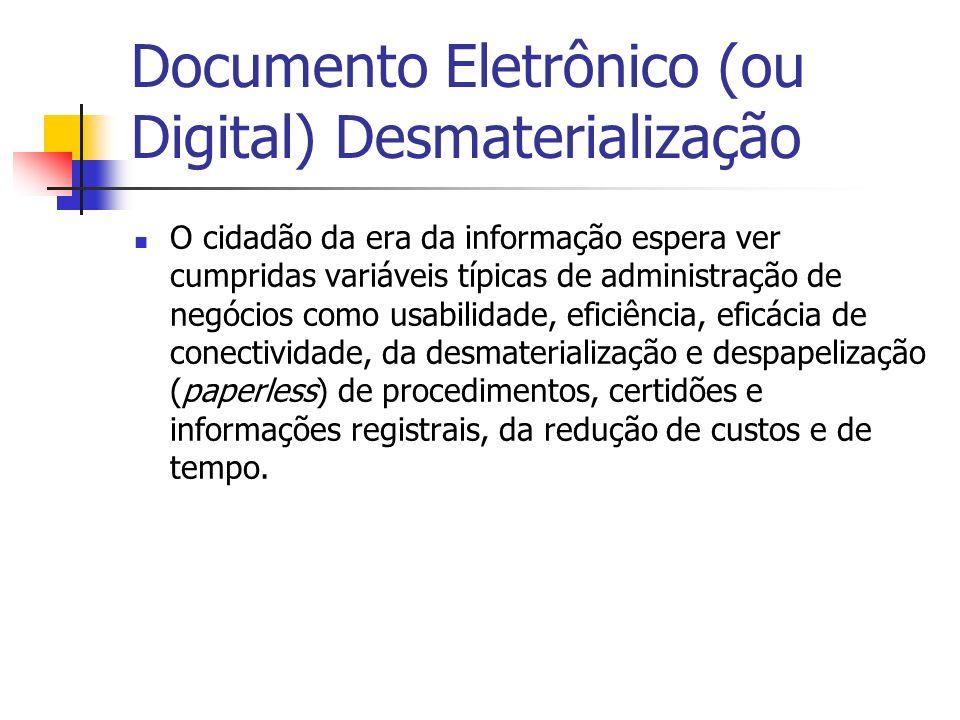 Documento Eletrônico (ou Digital) Desmaterialização
