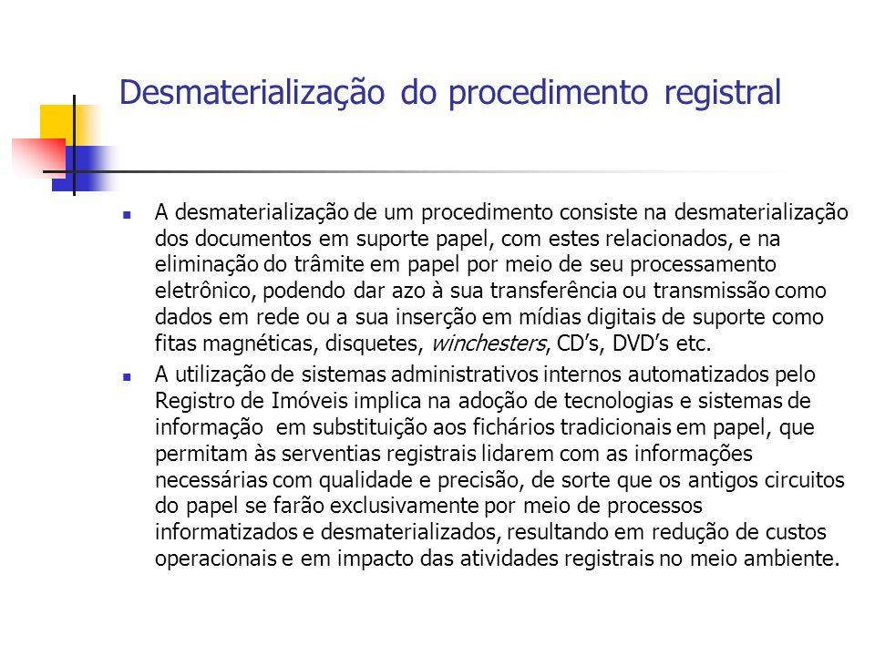 Desmaterialização do procedimento registral