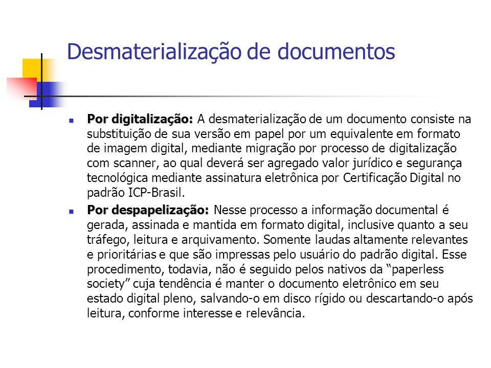 Desmaterialização de documentos