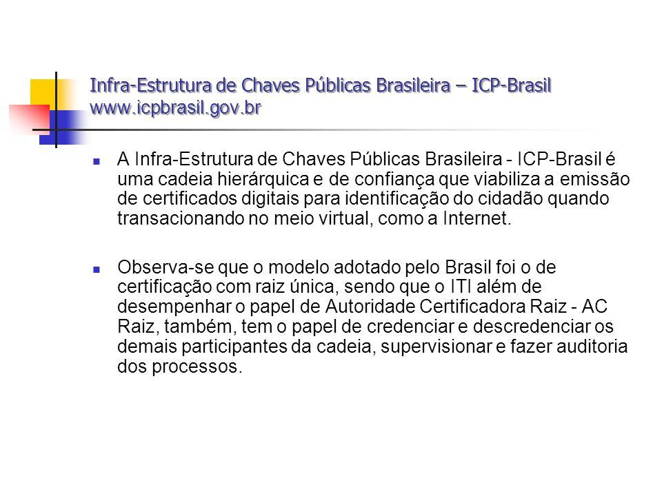 Infra-Estrutura de Chaves Públicas Brasileira – ICP-Brasil www
