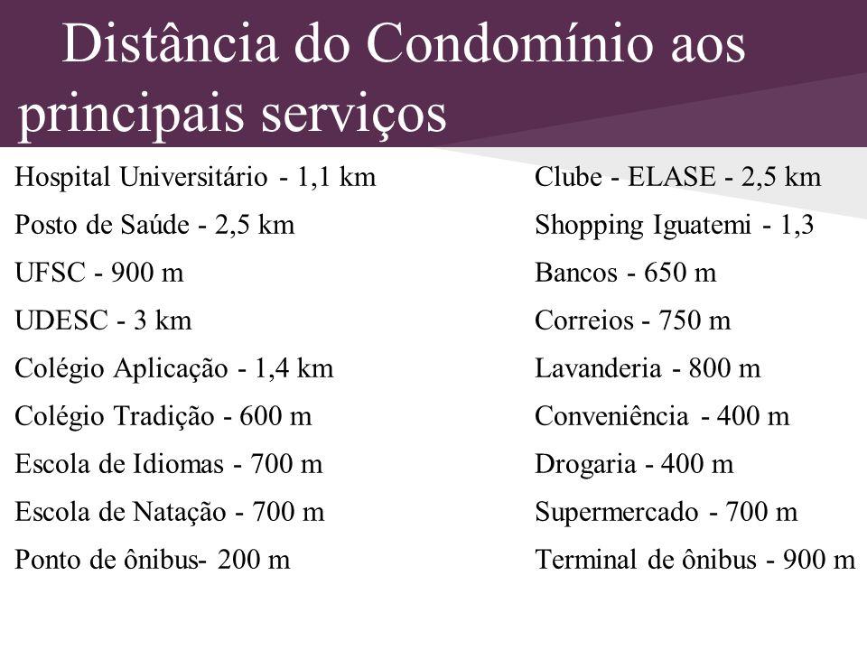 Distância do Condomínio aos principais serviços