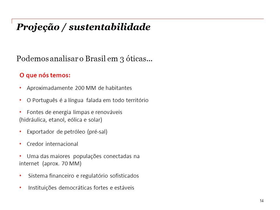 Projeção / sustentabilidade
