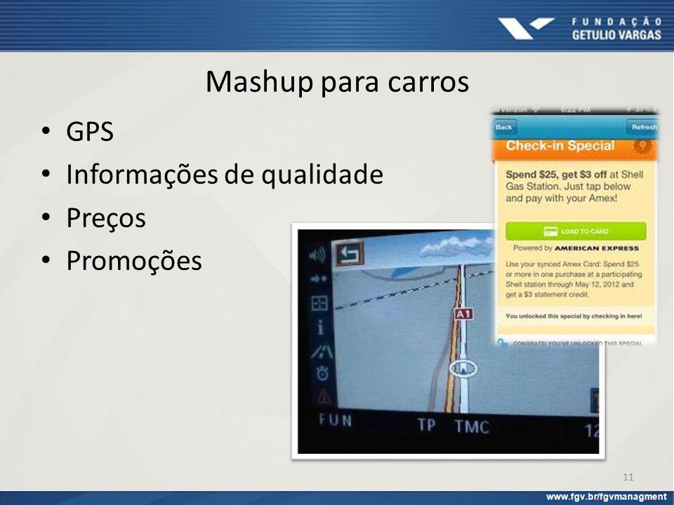 Mashup para carros GPS Informações de qualidade Preços Promoções
