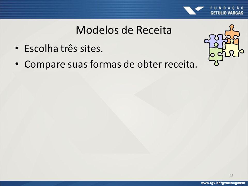 Modelos de Receita Escolha três sites.