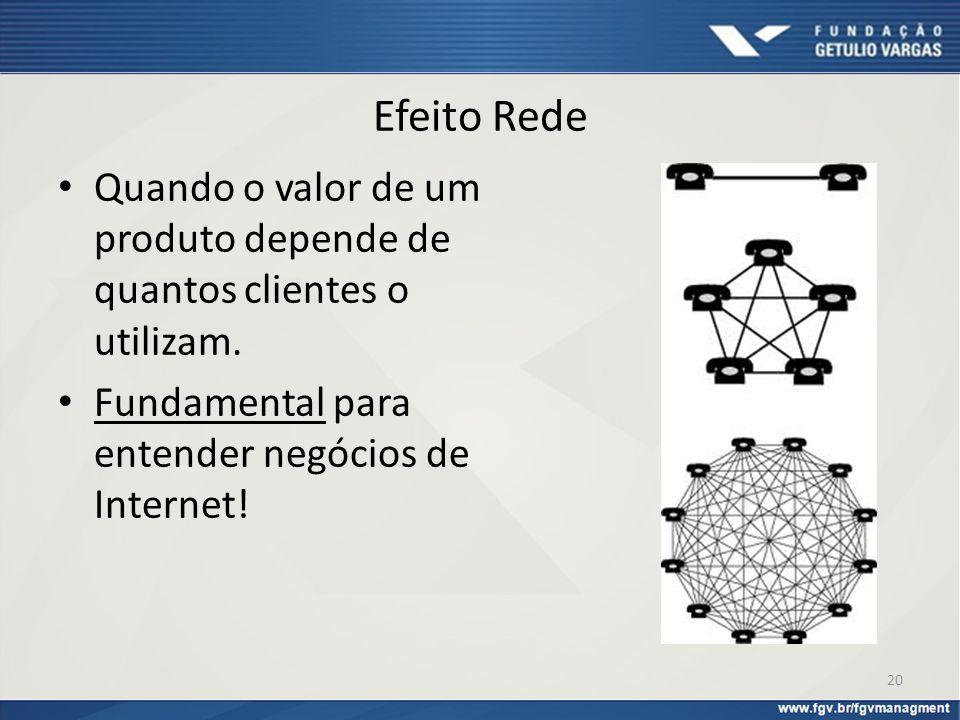Efeito Rede Quando o valor de um produto depende de quantos clientes o utilizam. Fundamental para entender negócios de Internet!