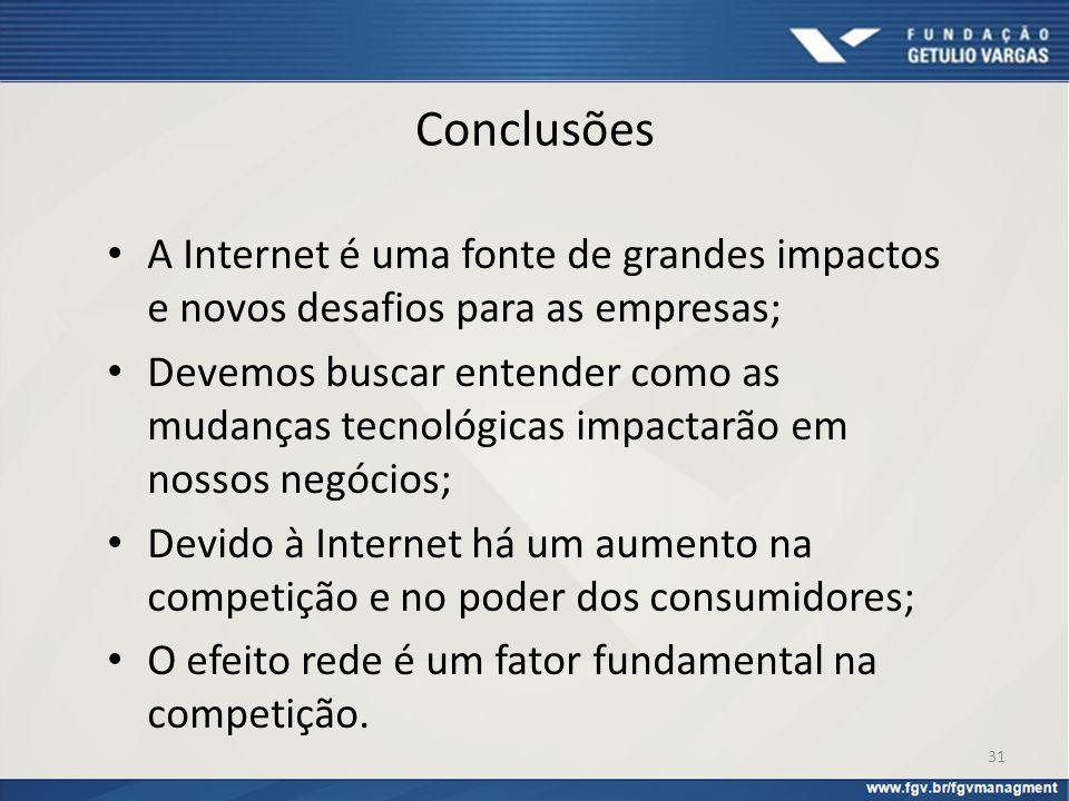 Conclusões A Internet é uma fonte de grandes impactos e novos desafios para as empresas;